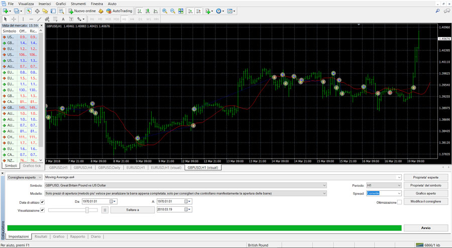 metatrader test expert advisor